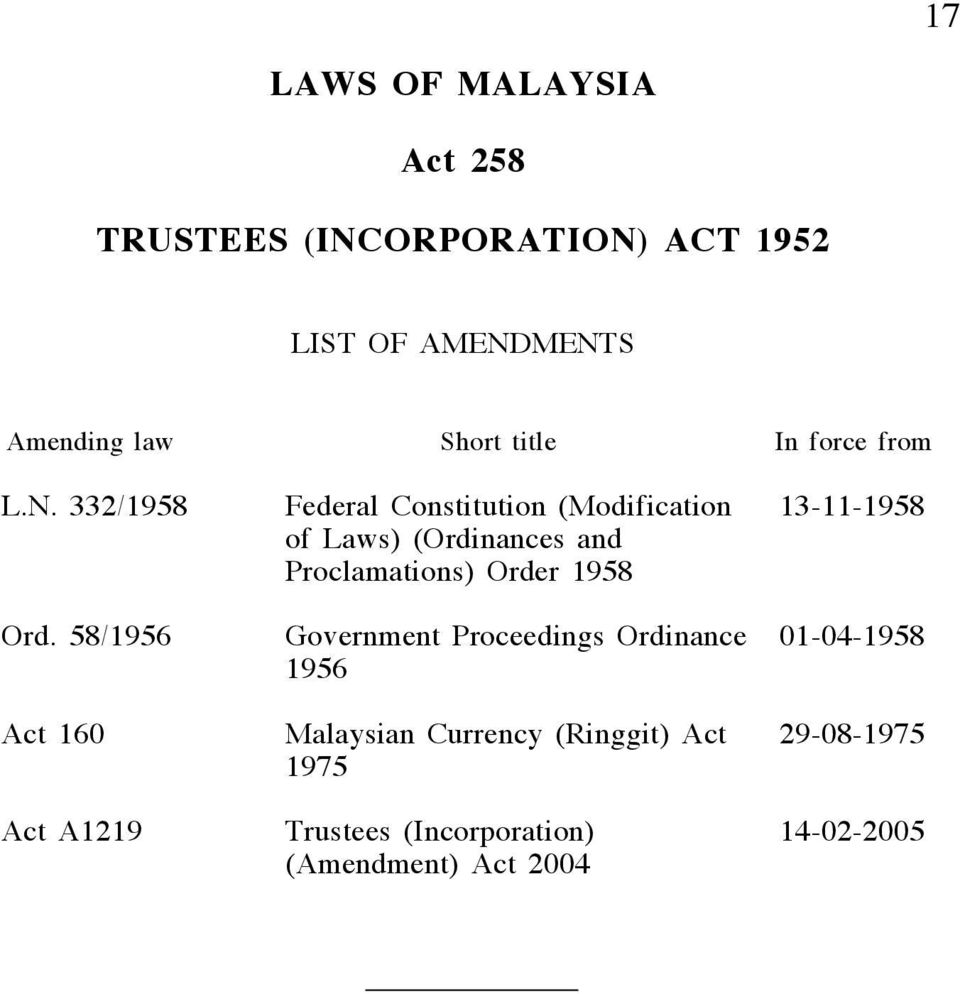 332/1958 Federal Constitution (Modification 13-11-1958 of Laws) (Ordinances and Proclamations) Order 1958 Ord.