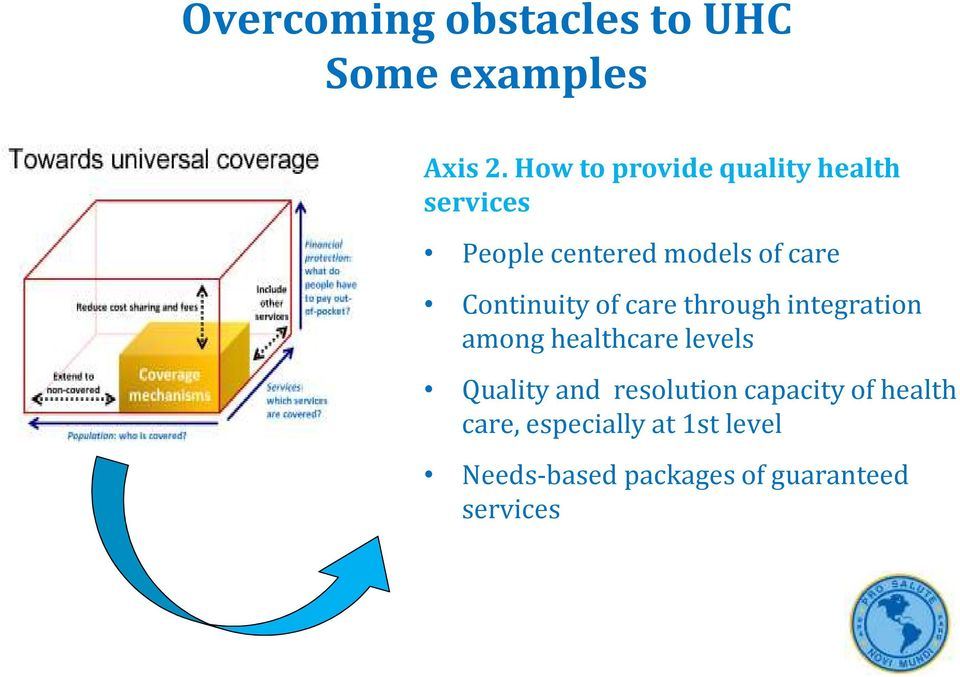 Continuity of care through integration among healthcare levels Quality and