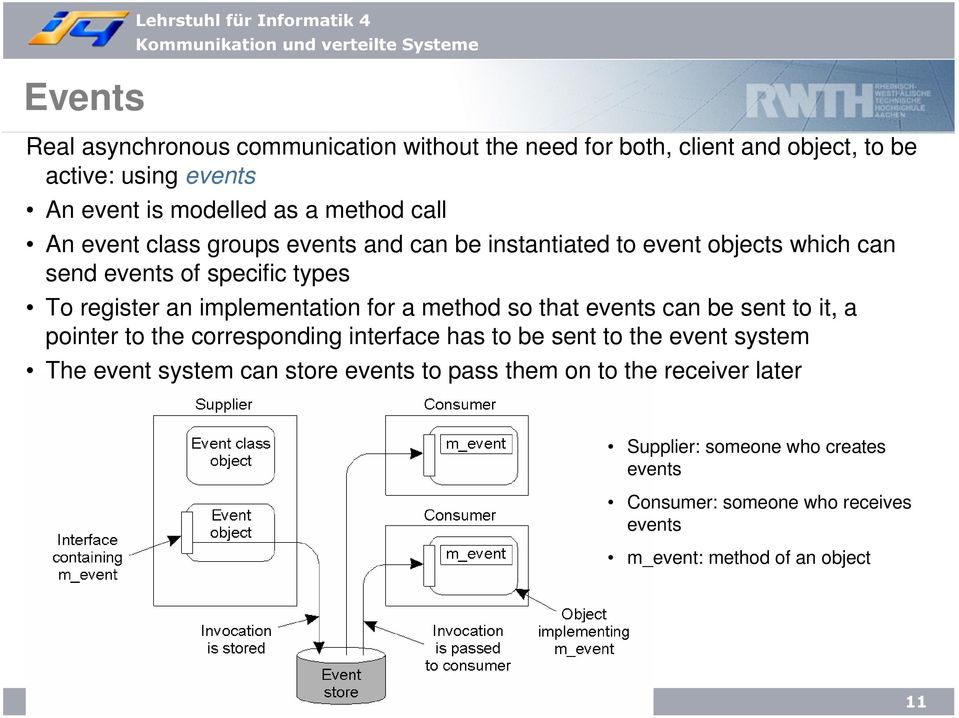 implementation for a method so that events can be sent to it, a pointer to the corresponding interface has to be sent to the event system The event system