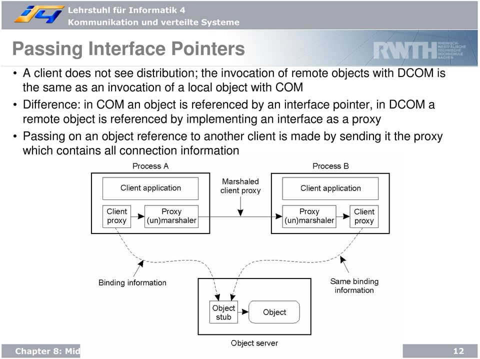 interface pointer, in DCOM a remote object is referenced by implementing an interface as a proxy Passing on