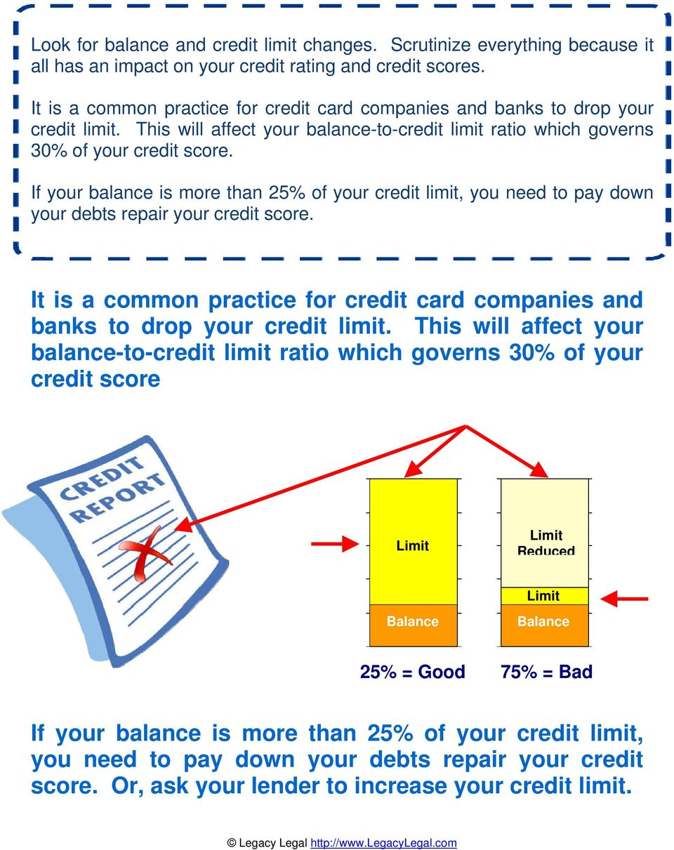 If your balance is more than 25% of your credit limit, you need to pay down your debts repair your credit score. It is a common practice for credit card companies and banks to drop your credit limit.