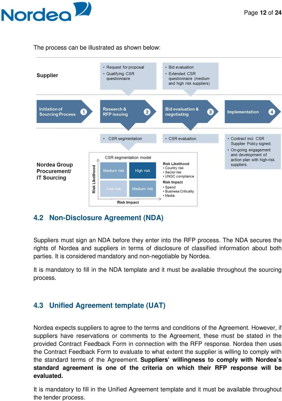 It is mandatory to fill in the NDA template and it must be available throughout the sourcing process. 4.