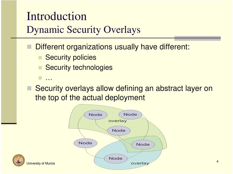 policies Security technologies Security overlays