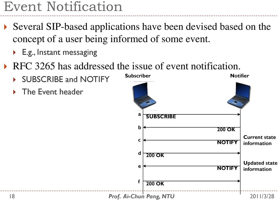 SUBSCRIBE and NOTIFY The Event header Subscriber Notifier a SUBSCRIBE b c 200 OK NOTIFY