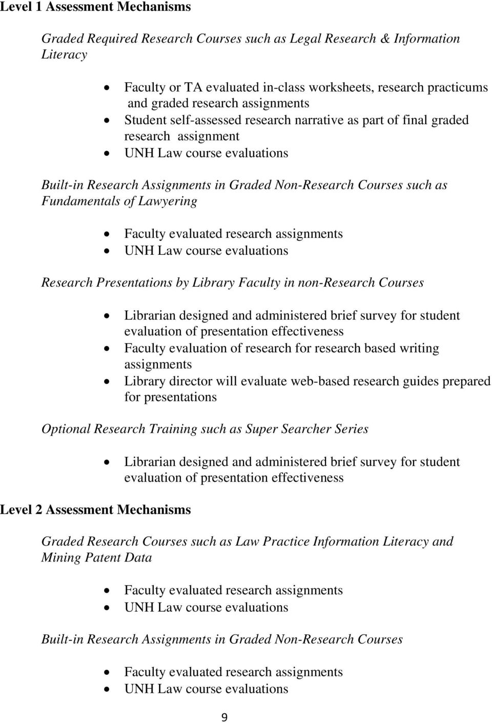 Research Presentations by Library Faculty in non-research Courses Faculty evaluation of research for research based writing assignments Library director will evaluate web-based research guides