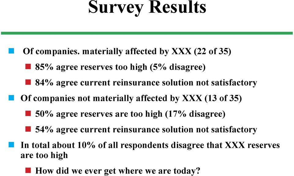 solution not satisfactory Of companies not materially affected by XXX (13 of 35) 50% agree reserves are too