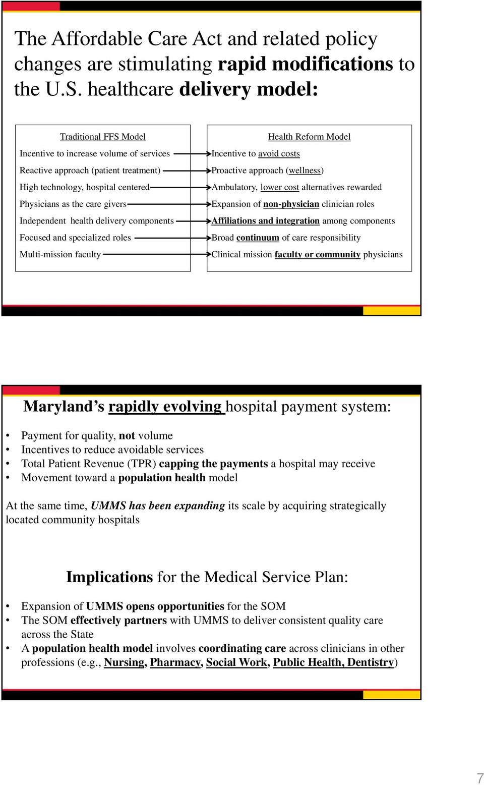 Independent health delivery components Focused and specialized roles Multi-mission faculty Health Reform Model Incentive to avoid costs Proactive approach (wellness) Ambulatory, lower cost