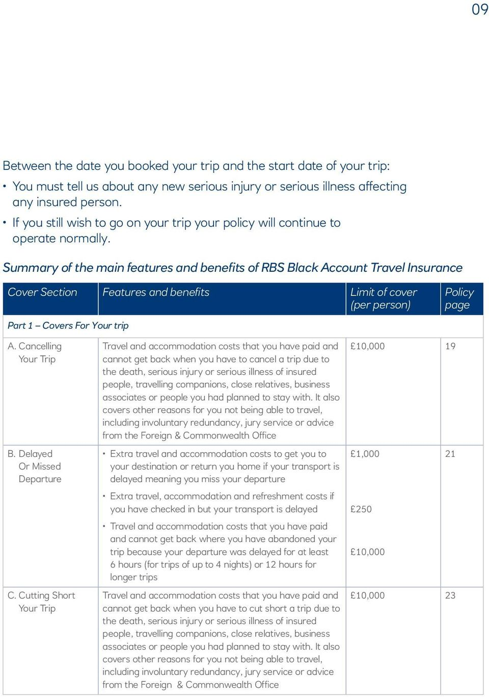 Summary of the main features and benefits of RBS Black Account Travel Insurance Cover Section Features and benefits Limit of cover (per person) Policy page Part 1 Covers For Your trip A.