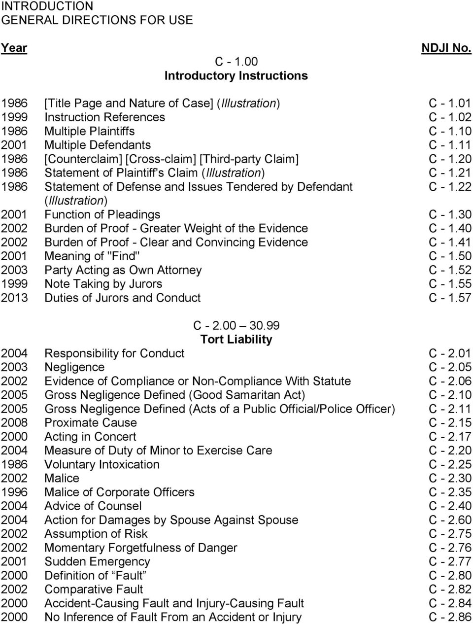 21 1986 Statement of Defense and Issues Tendered by Defendant C - 1.22 (Illustration) 2001 Function of Pleadings C - 1.30 2002 Burden of Proof - Greater Weight of the Evidence C - 1.