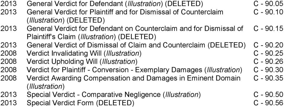 15 Plaintiff's Claim (Illustration) (DELETED) 2013 General Verdict of Dismissal of Claim and Counterclaim (DELETED) C - 90.20 2008 Verdict Invalidating Will (Illustration) C - 90.
