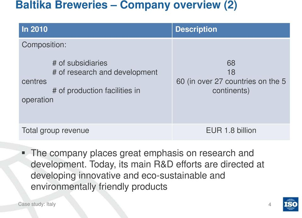 Total group revenue EUR 1.8 billion The company places great emphasis on research and development.