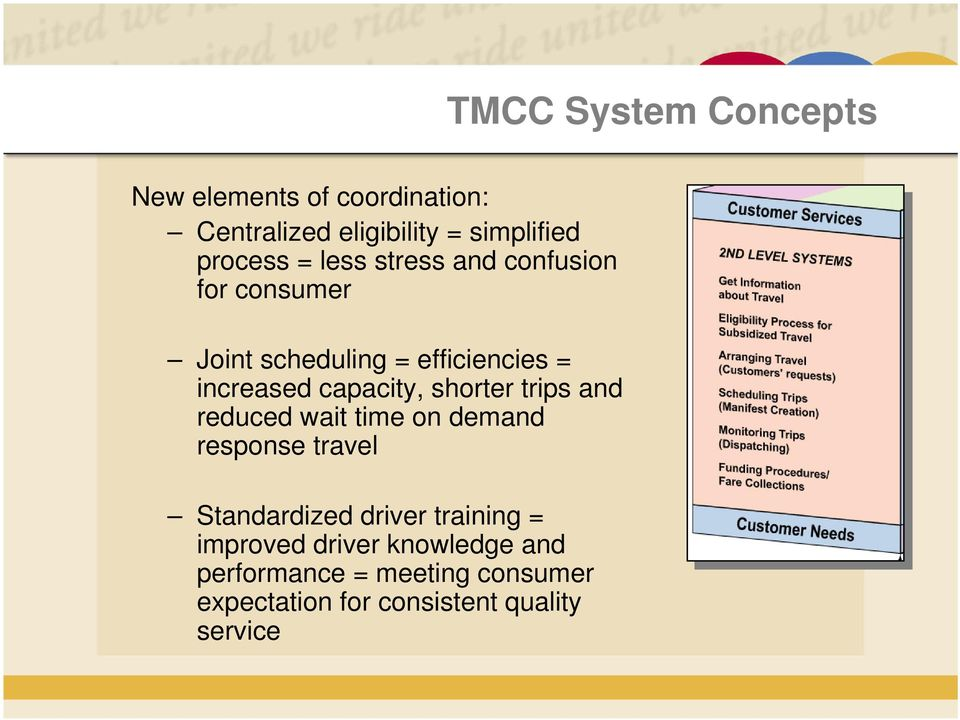 shorter trips and reduced wait time on demand response travel Standardized driver training =