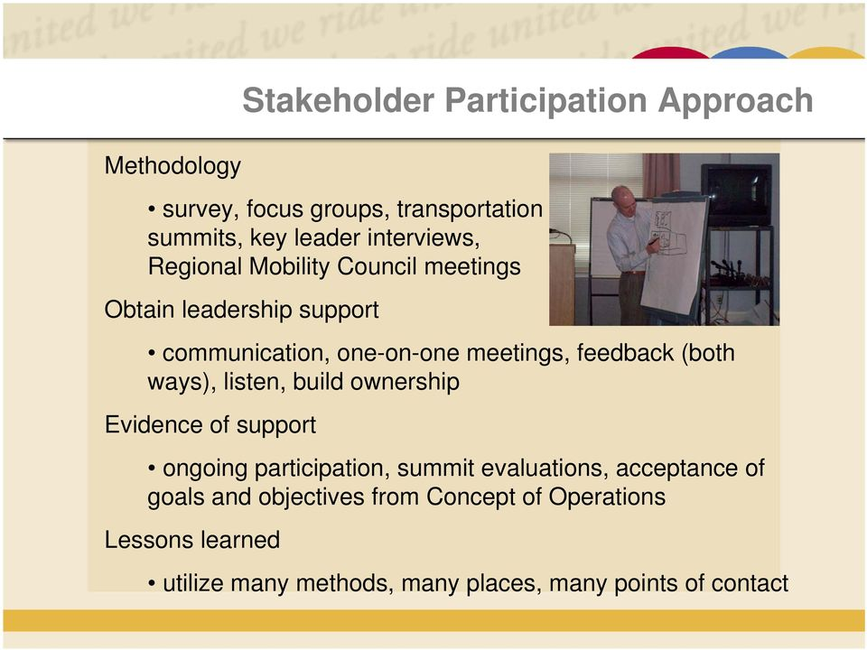 feedback (both ways), listen, build ownership Evidence of support ongoing participation, summit evaluations,