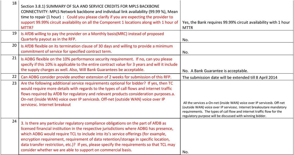 19 Is AfDB willing to pay the provider on a Monthly basis(mrc) instead of proposed Quarterly payout as in the RFP.