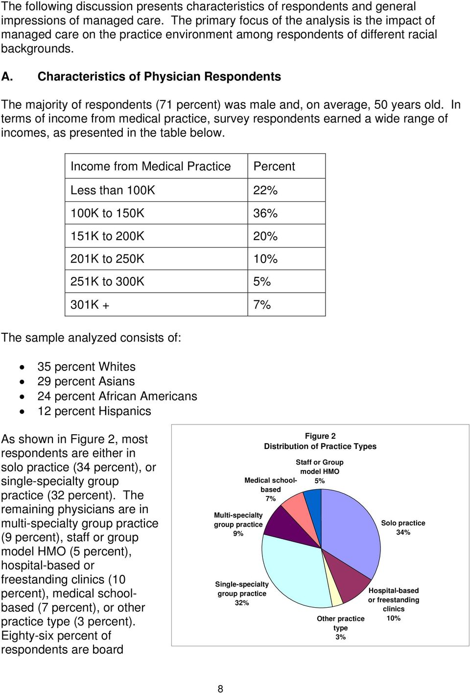 Characteristics of Physician Respondents The majority of respondents (71 percent) was male and, on average, 50 years old.