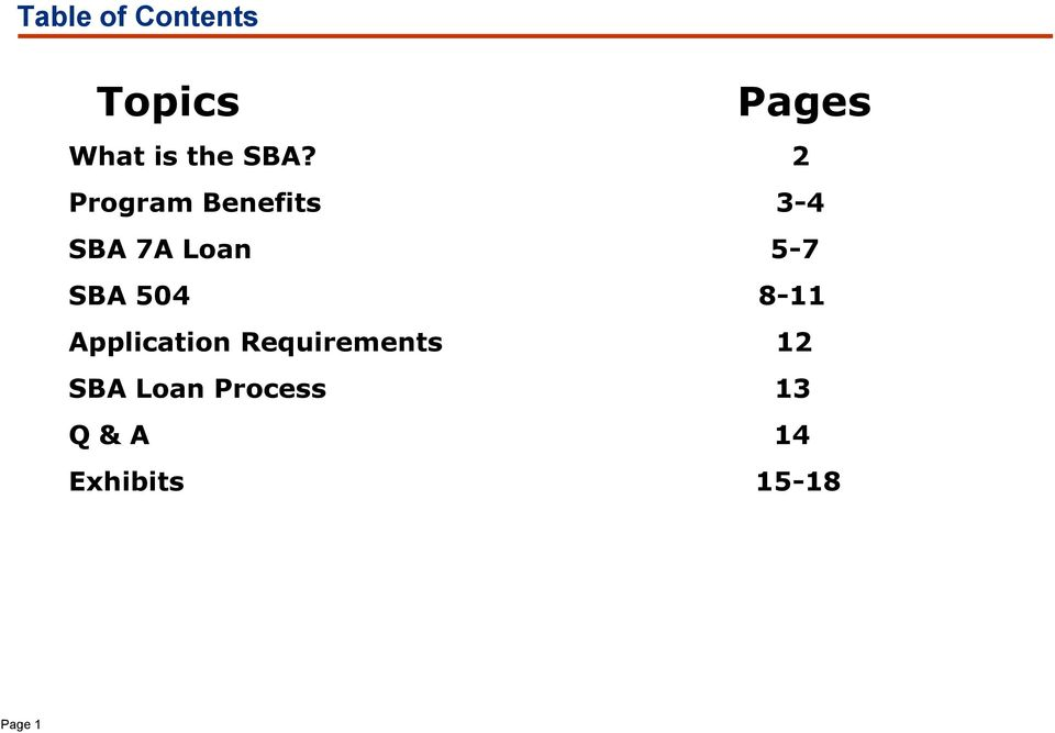SBA 504 8-11 Application Requirements 12 SBA