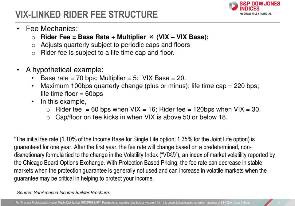 Maximum 100bps quarterly change (plus or minus); life time cap = 220 bps; life time floor = 60bps In this example, o Rider fee = 60 bps when VIX = 16; Rider fee = 120bps when VIX = 30.