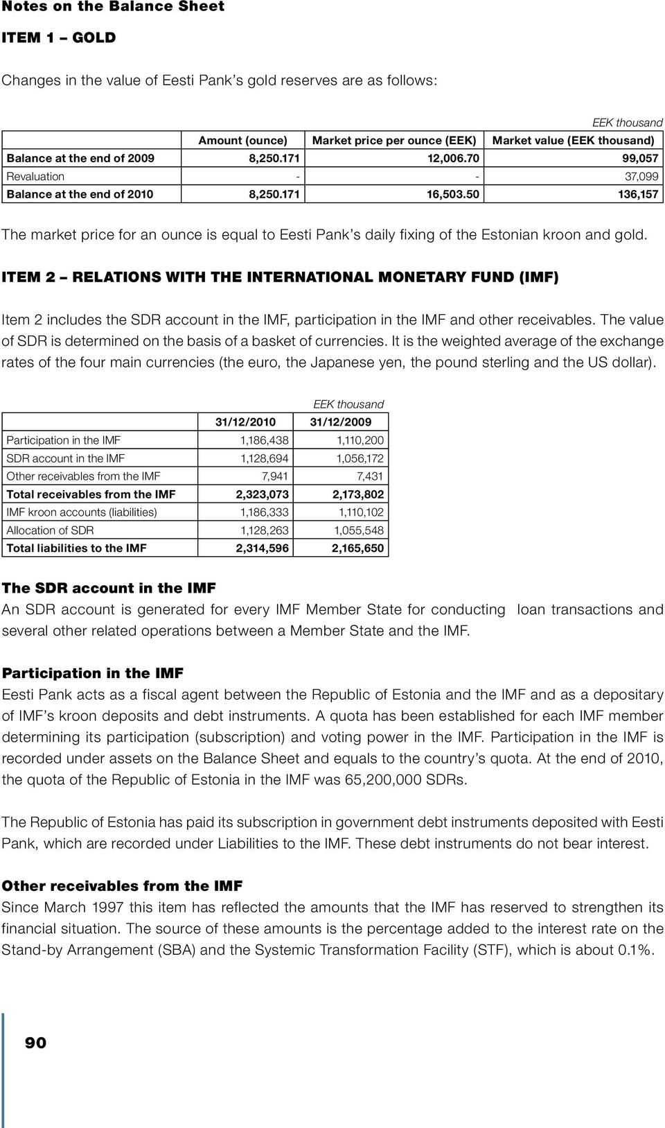 ITEM 2 RELATIONS WITH THE INTERNATIONAL MONETARY FUND (IMF) Item 2 includes the SDR account in the IMF, participation in the IMF and other receivables.