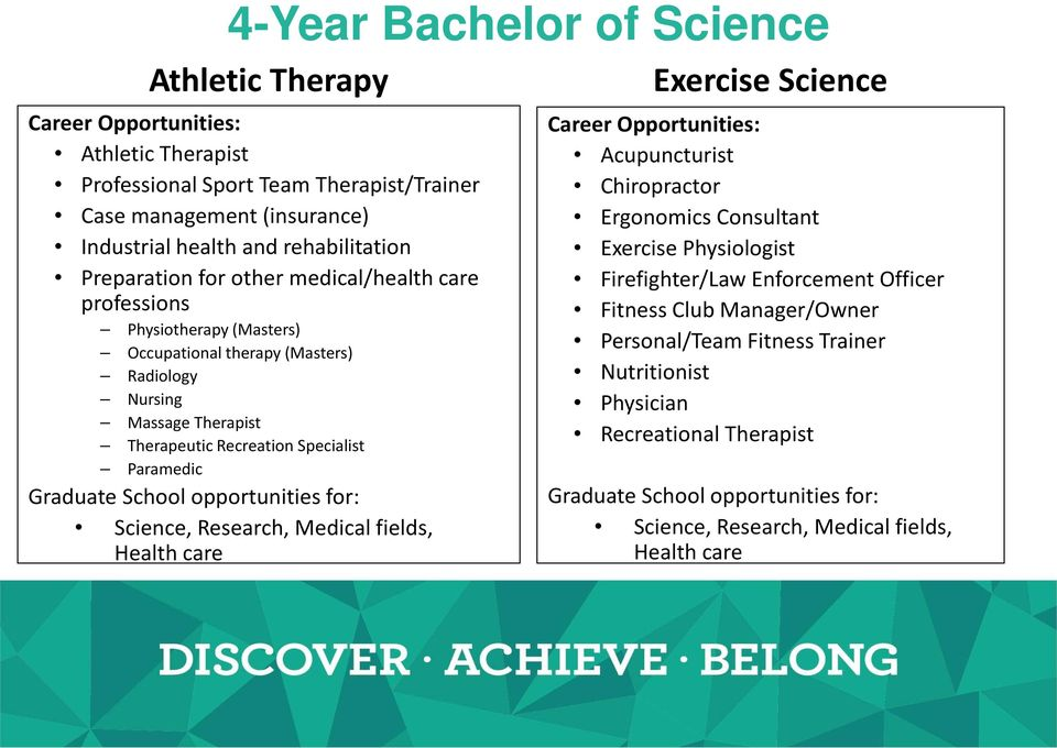 School opportunities for: Science, Research, Medical fields, Health care Exercise Science Career Opportunities: Acupuncturist Chiropractor Ergonomics Consultant Exercise Physiologist Firefighter/Law