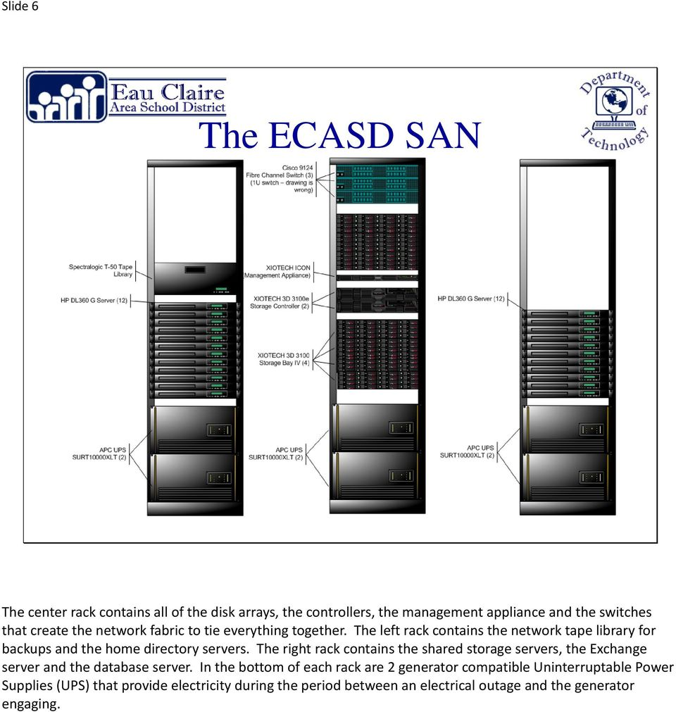 The right rack contains the shared storage servers, the Exchange server and the database server.