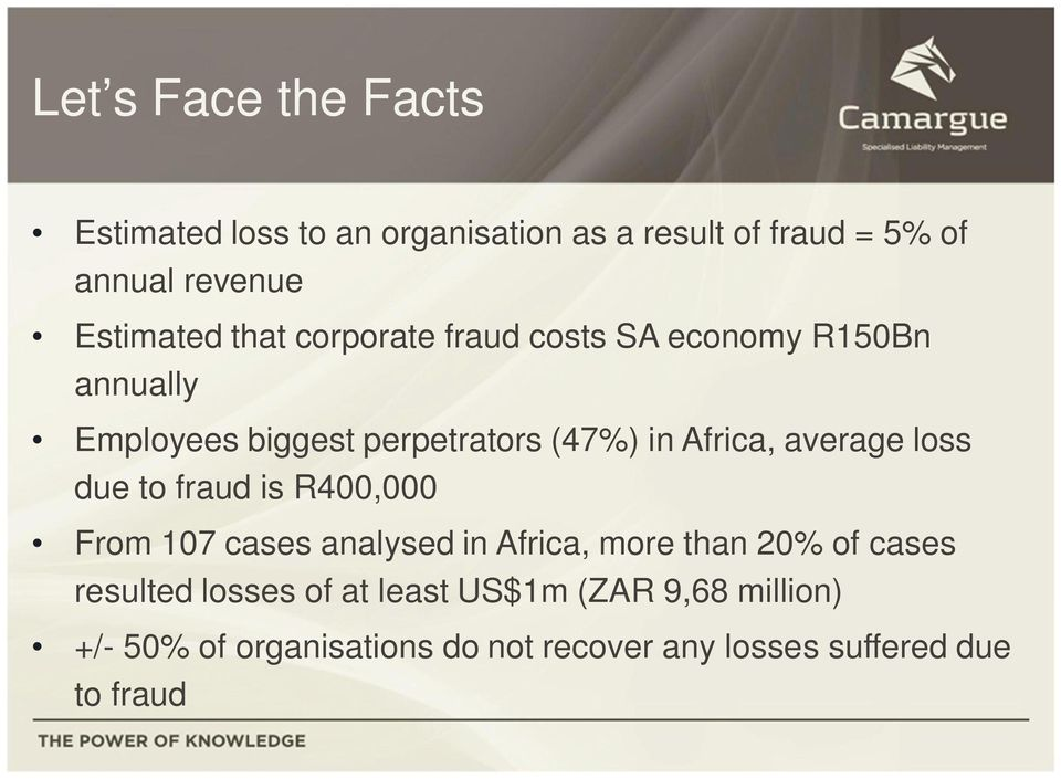 Africa, average loss due to fraud is R400,000 From 107 cases analysed in Africa, more than 20% of cases