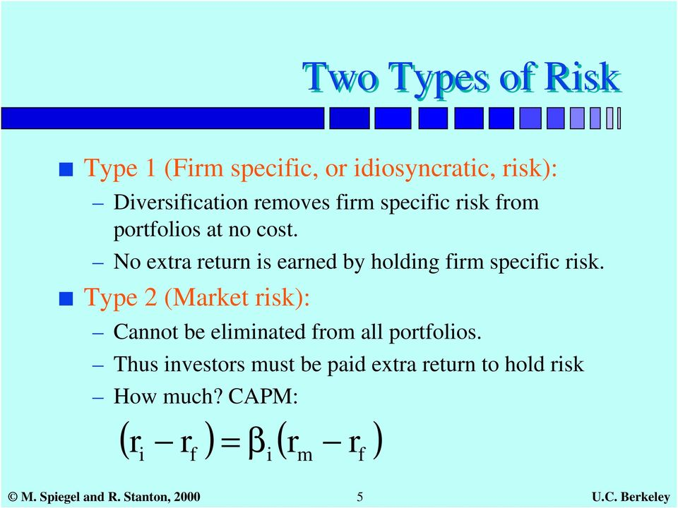 Type 2 (Market risk): Cannot be eliminated from all portfolios.