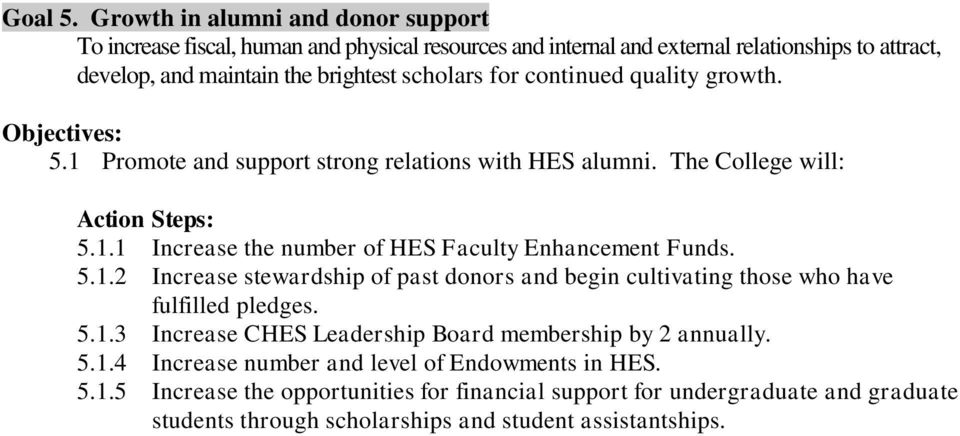 scholars for continued quality growth. 5.1 Promote and support strong relations with HES alumni. The College will: 5.1.1 Increase the number of HES Faculty Enhancement Funds. 5.1.2 Increase stewardship of past donors and begin cultivating those who have fulfilled pledges.