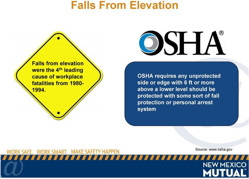 OSHA requires any unprotected side or edge with 6 ft or more above a