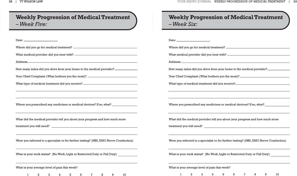 What type of medical treatment did you receive? Date: Where did  What type of medical treatment did you receive? Where you prescribed any medicines or medical devices? If so, what?