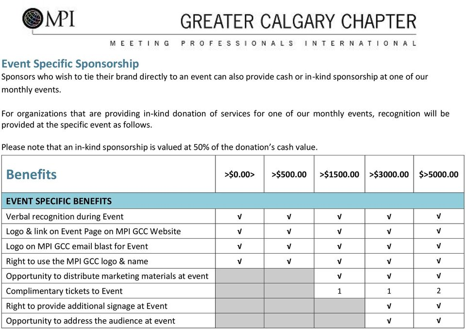 Please note that an in-kind sponsorship is valued at 50% of the donation s cash value. Benefits >$0.00> >$500.00 >$1500.00 >$3000.00 $>5000.