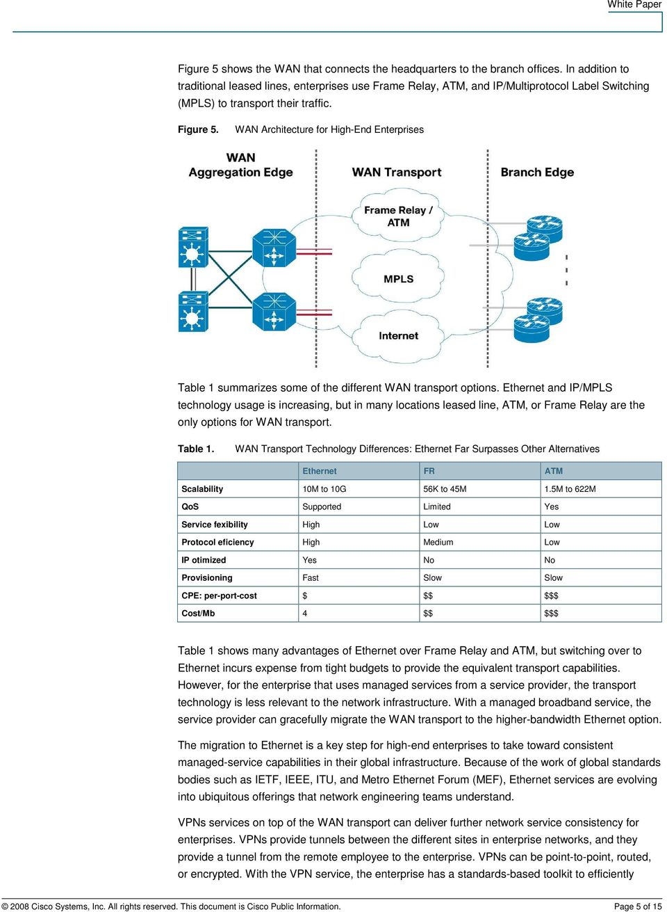 WAN Architecture for High-End Enterprises Table 1 summarizes some of the different WAN transport options.