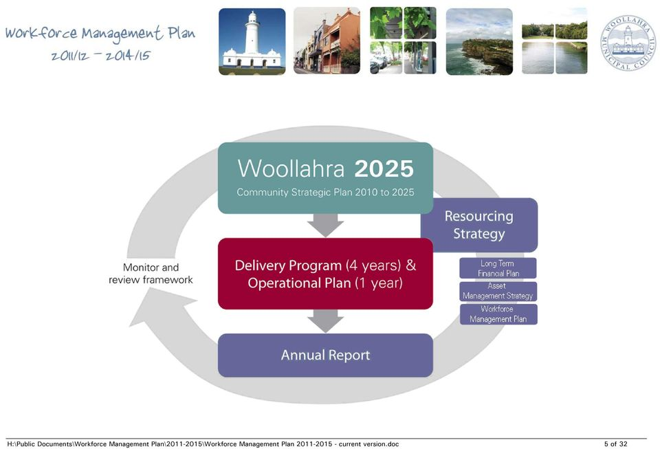 Plan\2011-2015\Workforce  Plan