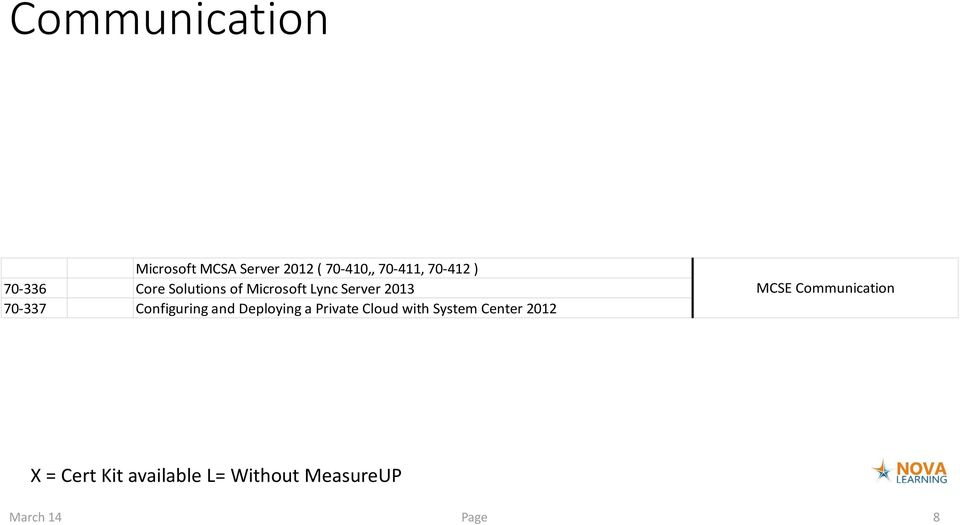 Lync Server 2013 70-337 Configuring and Deploying a