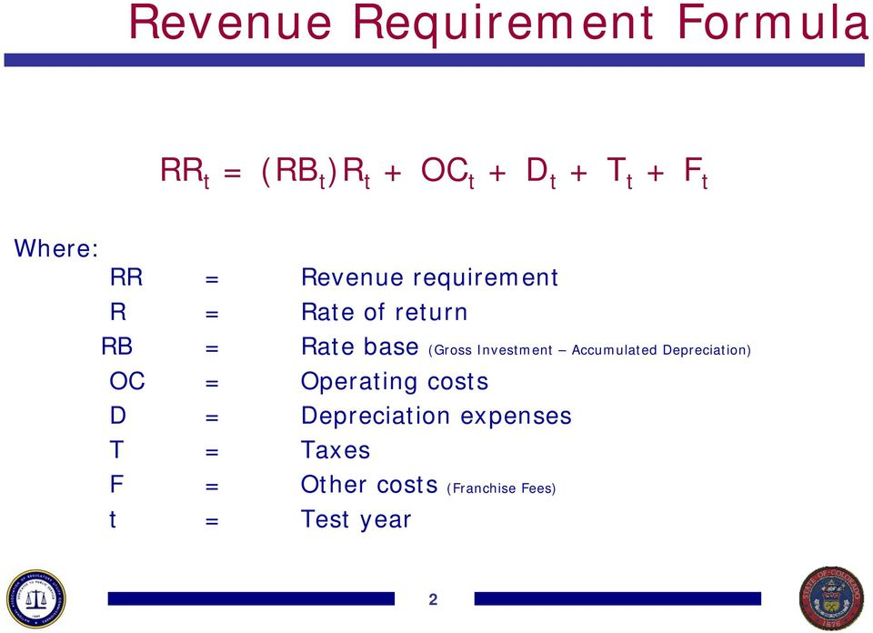 (Gross Investment Accumulated Depreciation) OC = Operating costs D =