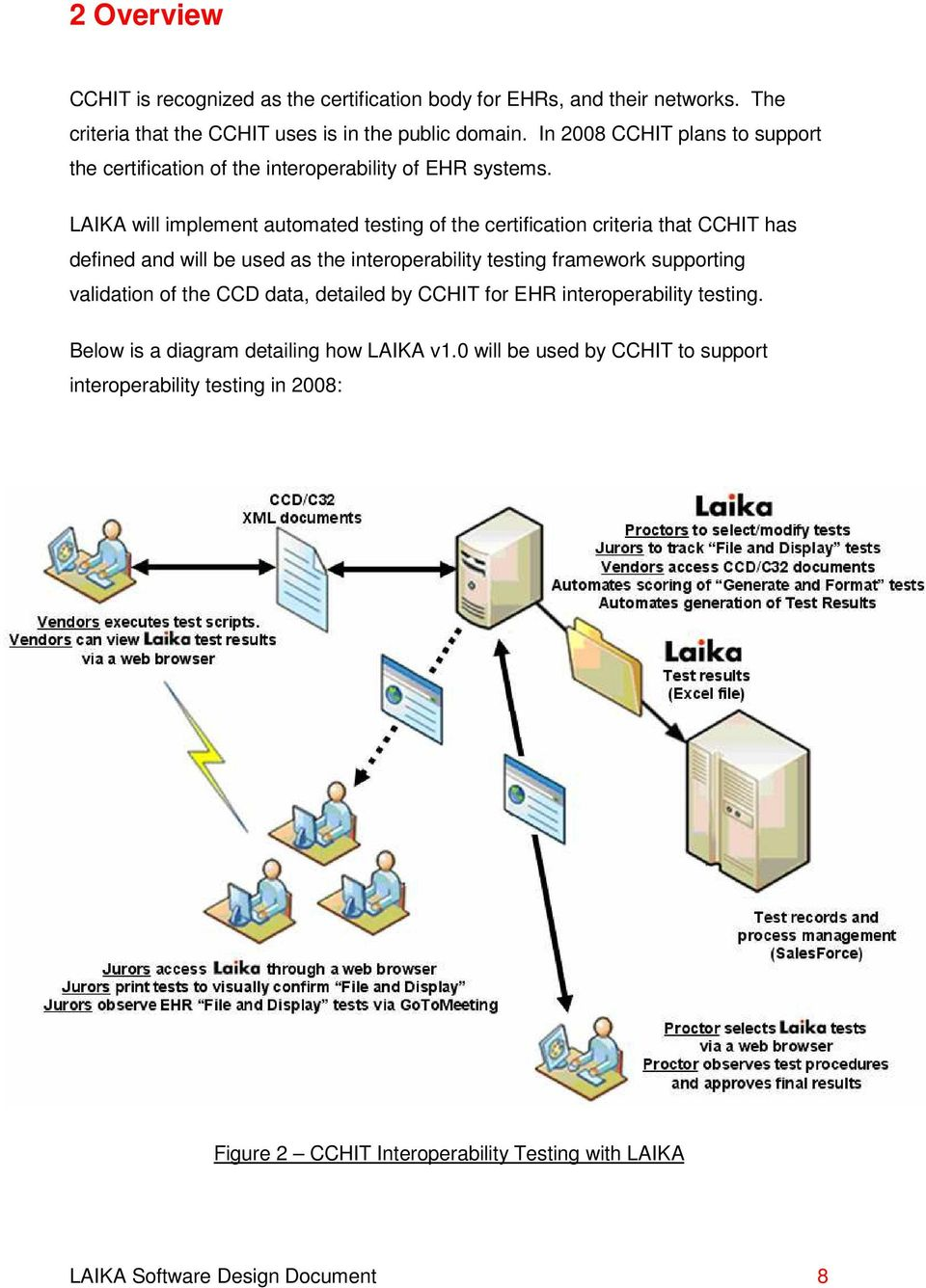 LAIKA will implement automated testing of the certification criteria that CCHIT has defined and will be used as the interoperability testing framework supporting