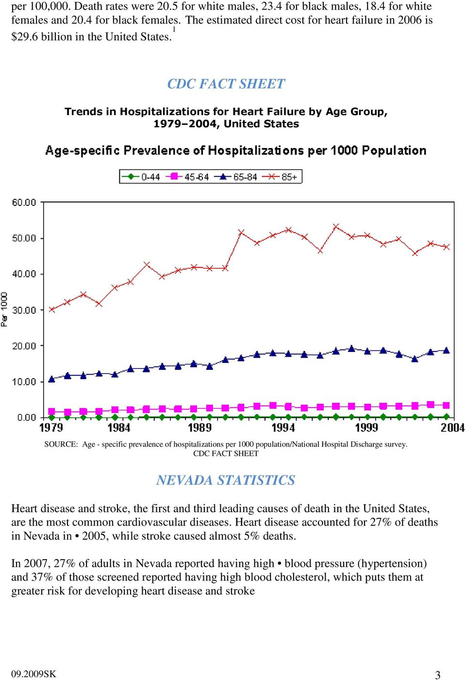 1 CDC FACT SHEET Trends in Hospitalizations for Heart Failure by Age Group, 1979 2004, United States SOURCE: Age - specific prevalence of hospitalizations per 1000 population/national Hospital