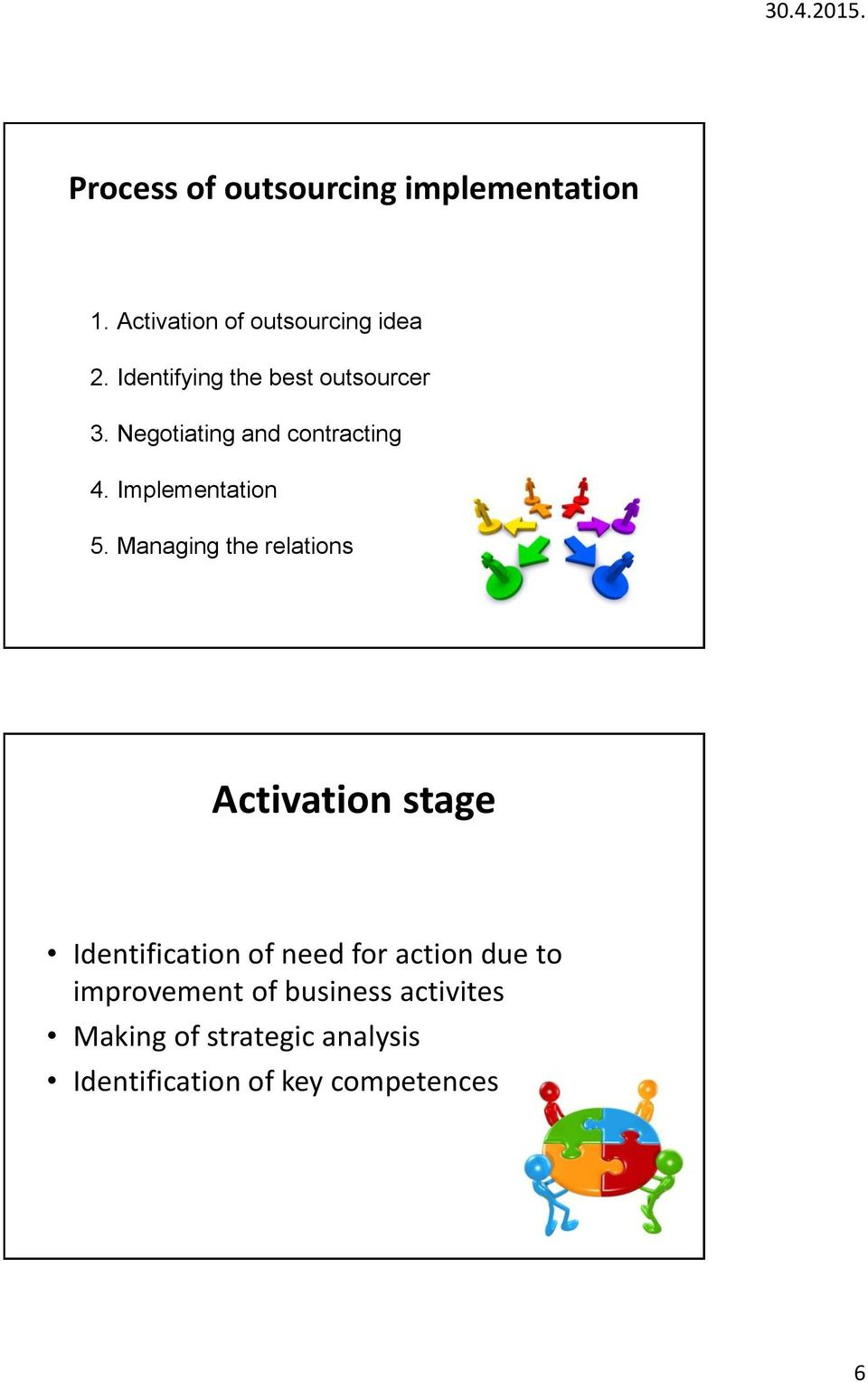 Managing the relations Activation stage Identification of need for action due to