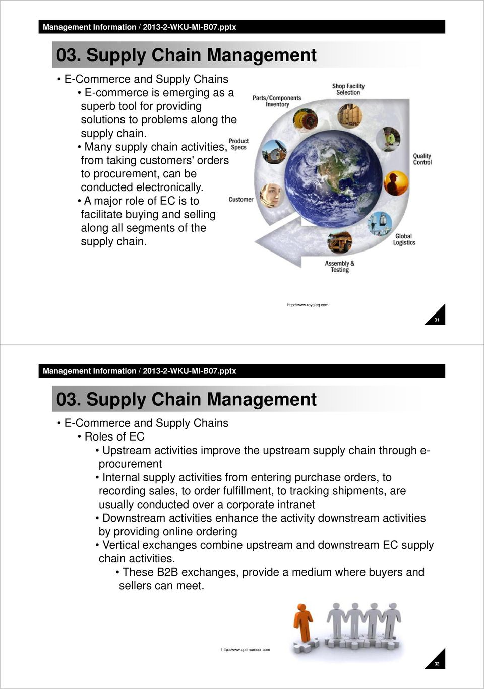 A major role of EC is to facilitate buying and selling along all segments of the supply chain. http://www.royaleq.