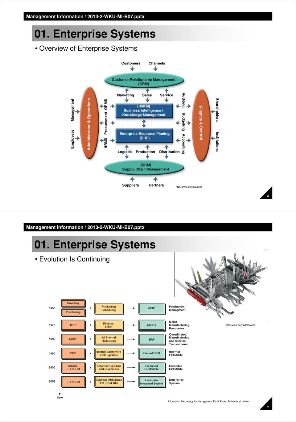 Enterprise Systems Evolution Is Continuing http://www.