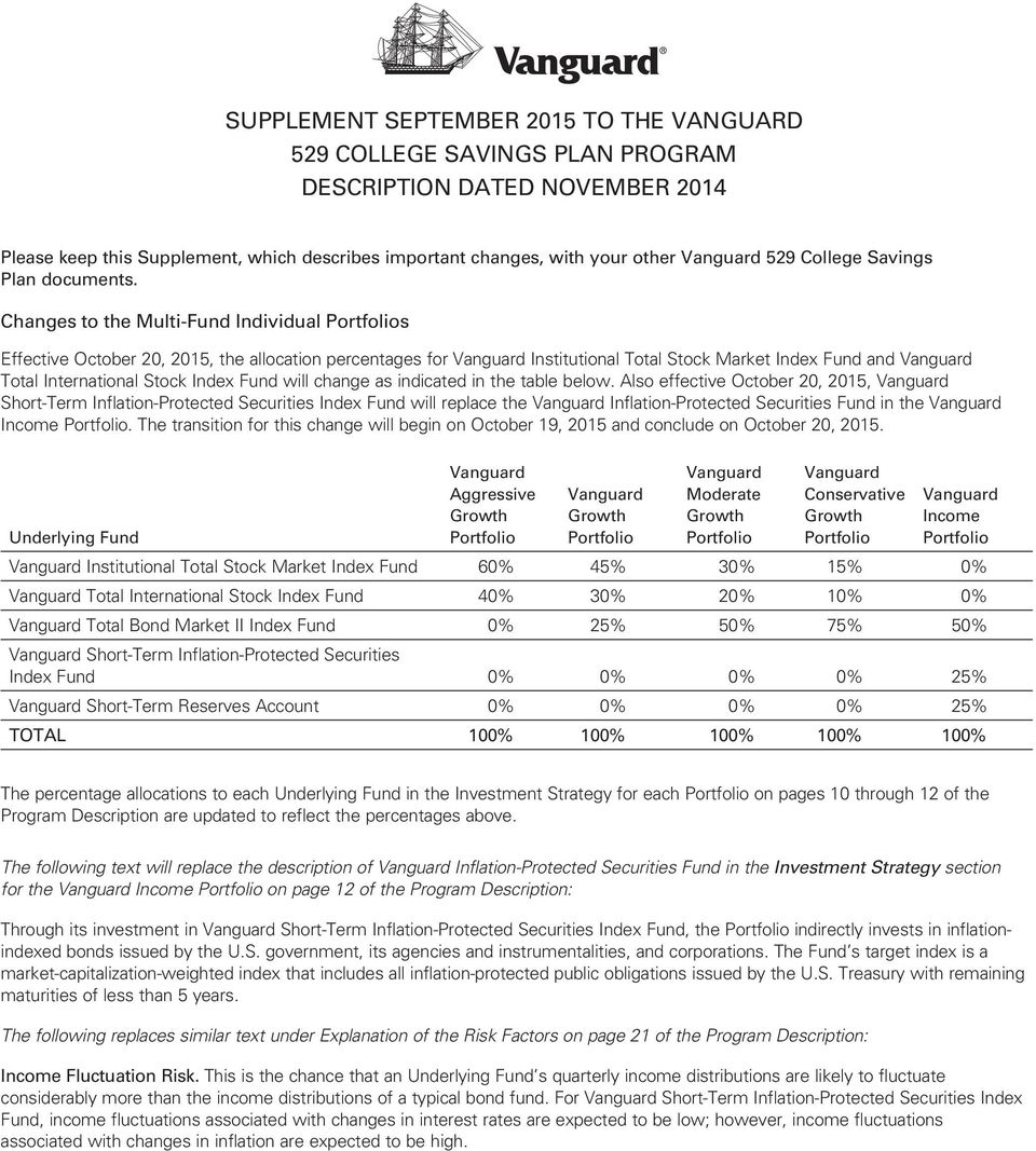 Changes to the Multi-Fund Individual Portfolios Effective October 20, 2015, the allocation percentages for Vanguard Institutional Total Stock Market Index Fund and Vanguard Total International Stock