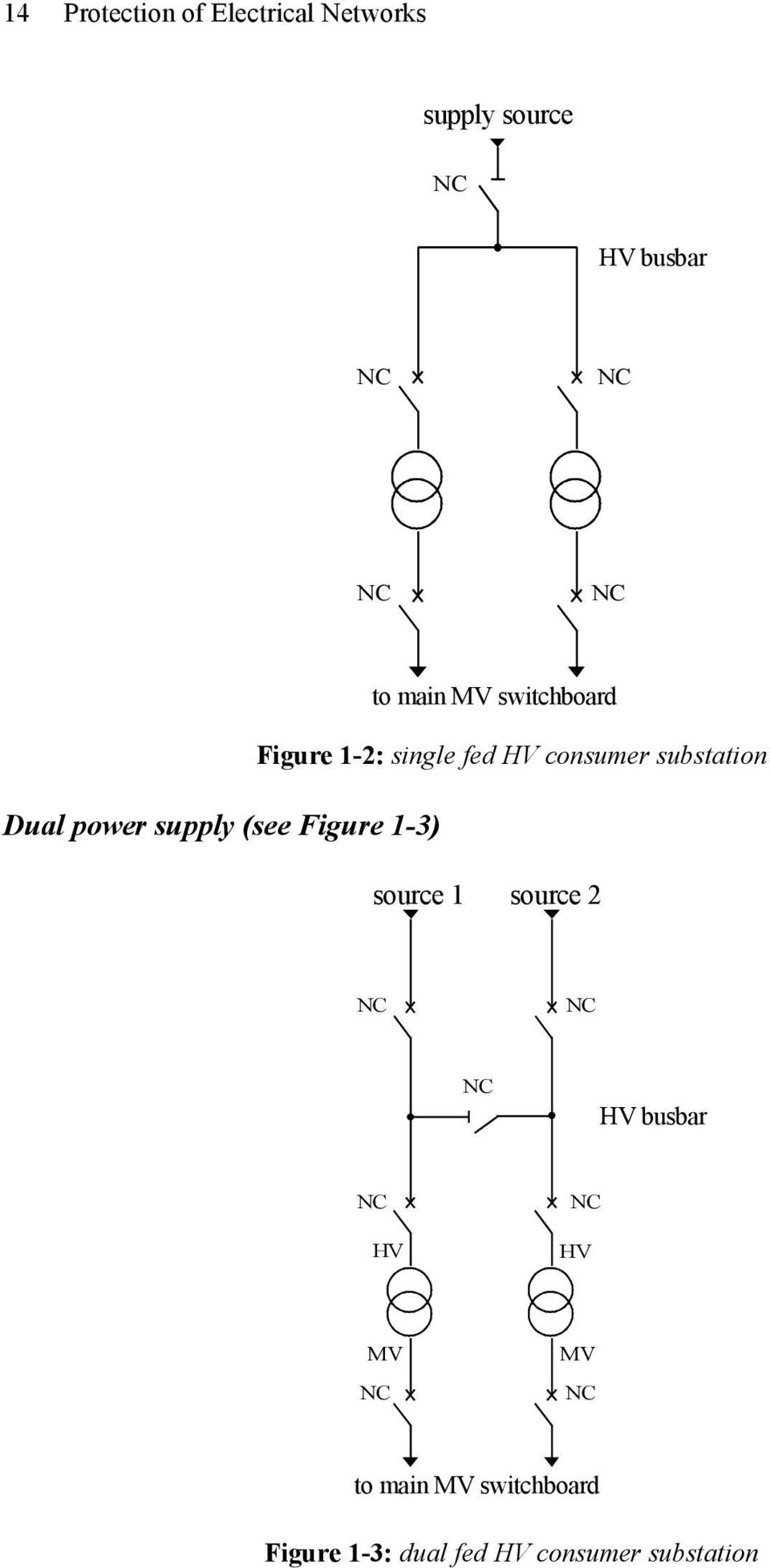 Dual power supply (see Figure 1-3) source 1 source 2 HV H busbar