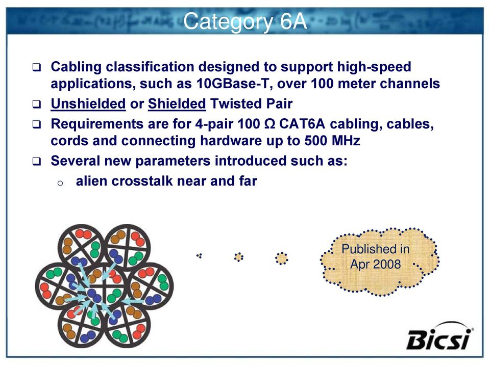 for 4-pair 100 Ω CAT6A cabling, cables, cords and connecting hardware up to 500 MHz