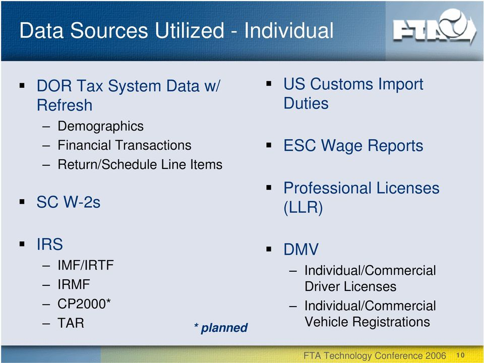ESC Wage Reports Professional Licenses (LLR) IRS IMF/IRTF IRMF CP2000* TAR *