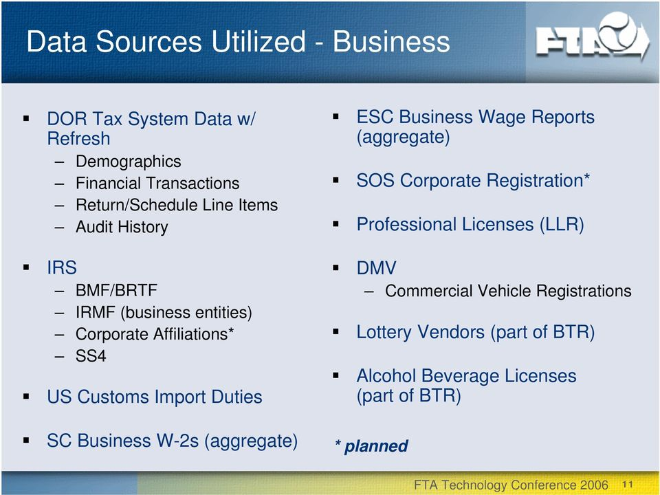 Business W-2s (aggregate) ESC Business Wage Reports (aggregate) SOS Corporate Registration* Professional Licenses