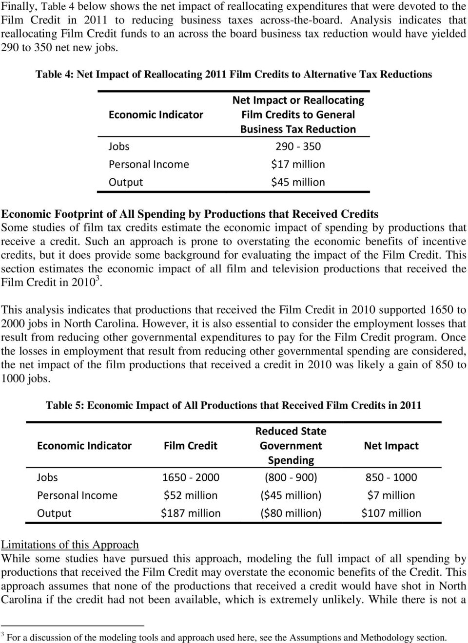 Table 4: Net Impact of Reallocating 2011 Film Credits to Alternative Tax Reductions Net Impact or Reallocating Economic Indicator Film Credits to General Business Tax Reduction Jobs 290-350 Personal