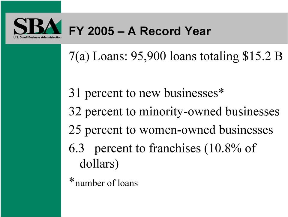 minority-owned businesses 25 percent to women-owned