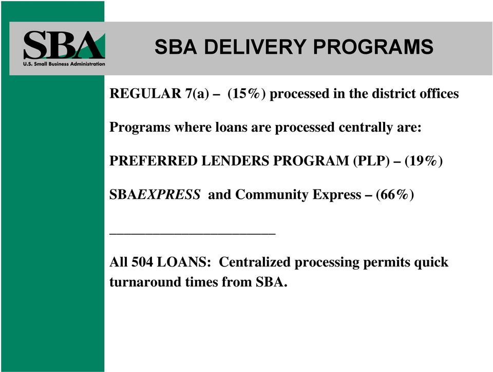 LENDERS PROGRAM (PLP) (19%) SBAEXPRESS and Community Express (66%)