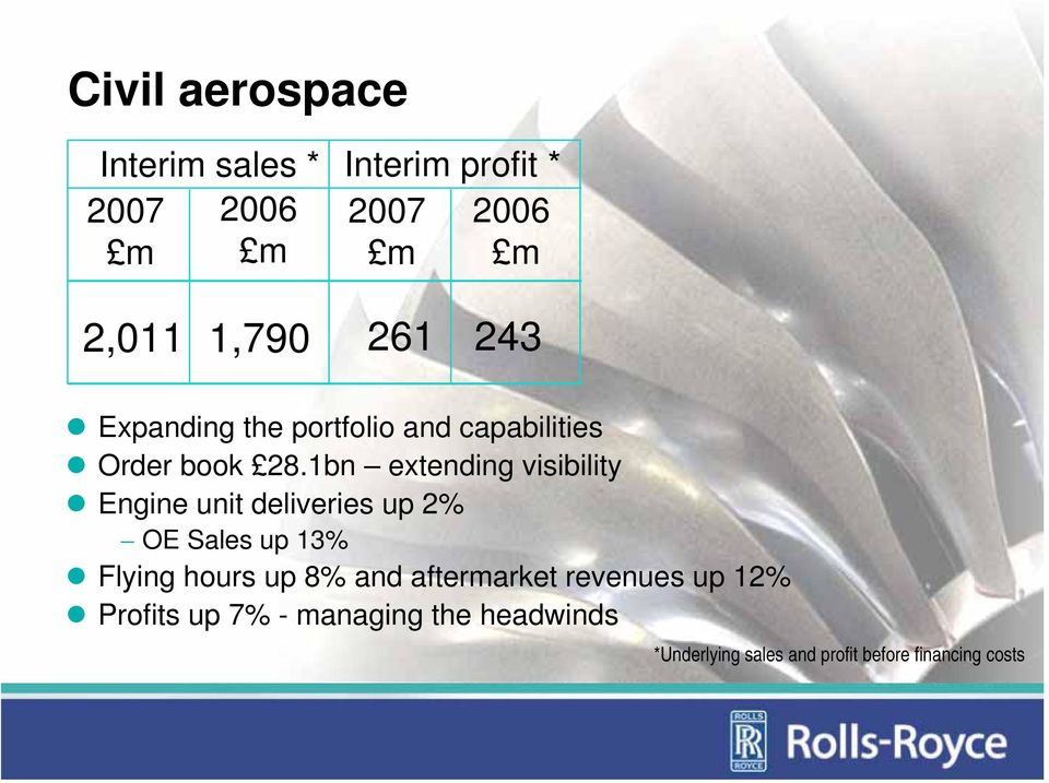 1bn extending visibility Engine unit deliveries up 2% OE Sales up 13% Flying hours up 8%