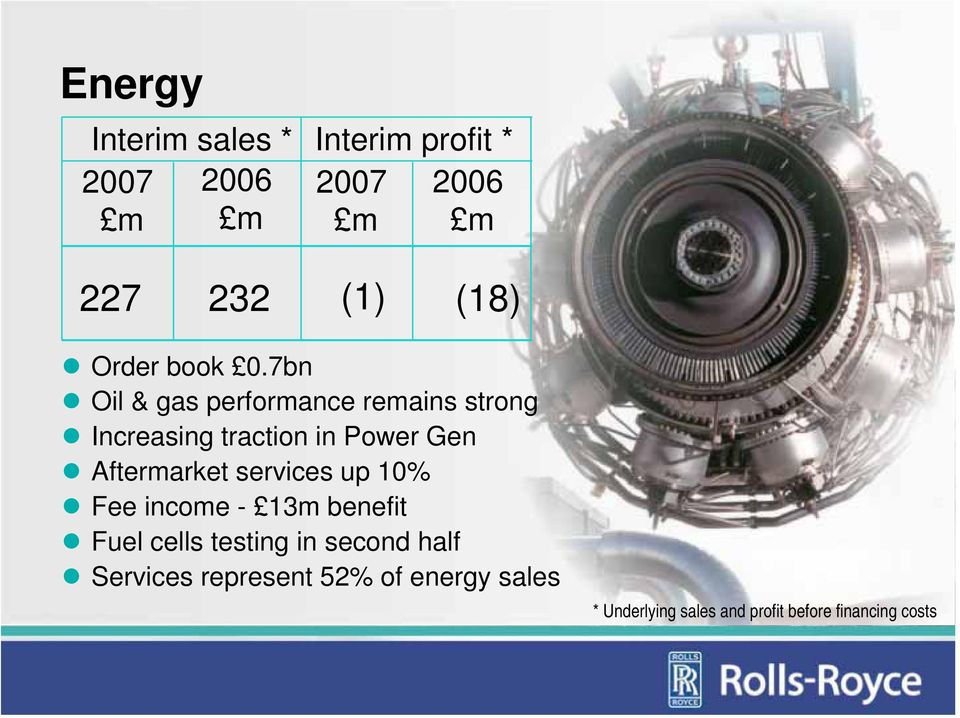7bn Oil & gas performance remains strong Increasing traction in Power Gen Aftermarket