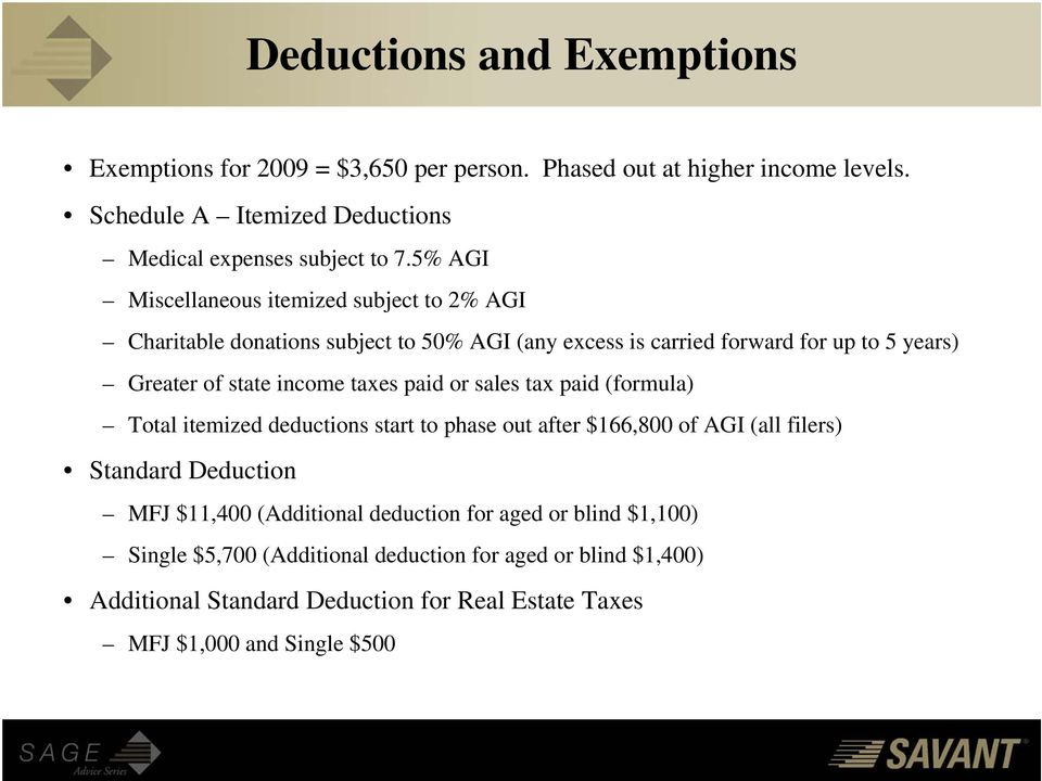 taxes paid or sales tax paid (formula) Total itemized deductions start to phase out after $166,800 of AGI (all filers) Standard Deduction MFJ $11,400 (Additional